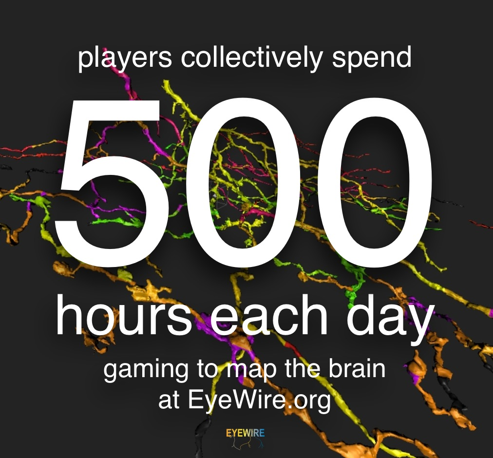 500 hrs collectively spent each day on eyewire