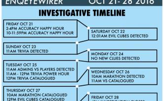 eyewire, calendar, competition, enqueyewirer